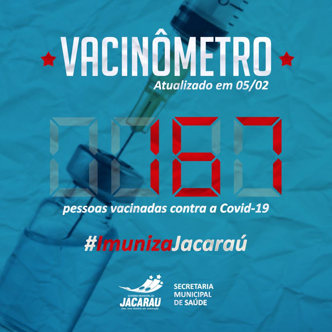 Vacinômetro – atualizado em 05/02/21